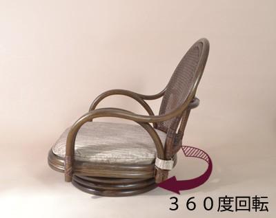 360度回転座椅子